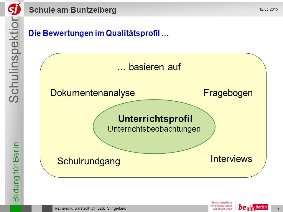 Bildung für Berlin Schulinspektion Schule am Buntzelberg 5 Rathenow, Sarstedt, Dr. Latk, Slingerland 12.05.2015 … basieren auf Unterrichtsprofil Unter
