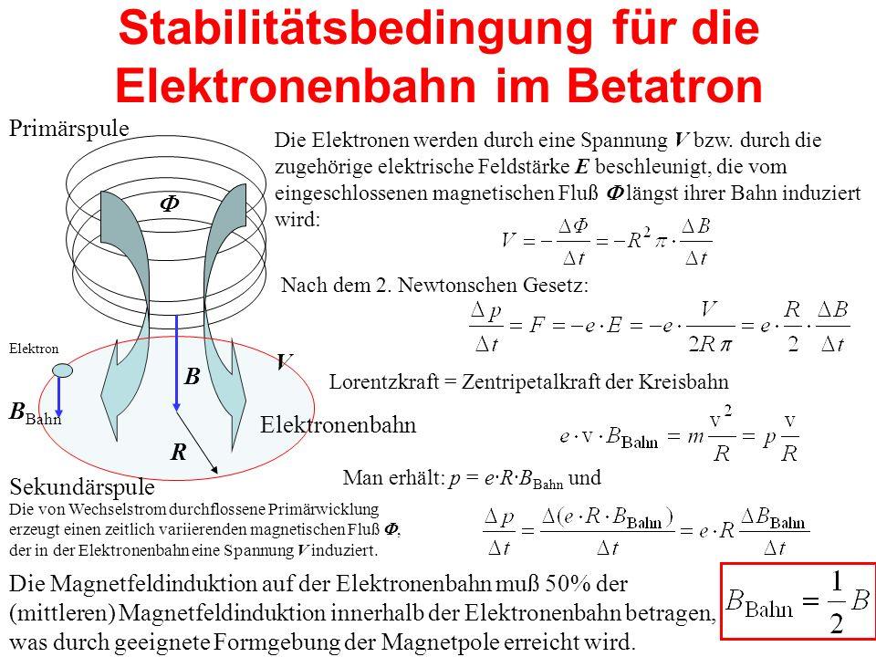 Stabilitätsbedingung für die Elektronenbahn im Betatron Primärspule  R Sekundärspule Elektronenbahn Elektron Die von Wechselstrom durchflossene Primärwicklung erzeugt einen zeitlich variierenden magnetischen Fluß , der in der Elektronenbahn eine Spannung V induziert.
