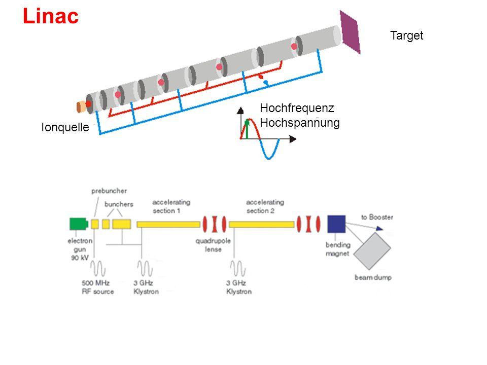 Linac Ionquelle Target Hochfrequenz Hochspannung