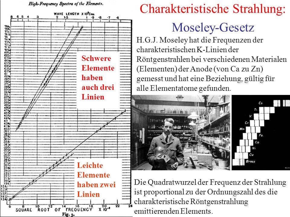 Charakteristische Strahlung: Moseley-Gesetz H.G.J. Moseley hat die Frequenzen der charakteristischen K-Linien der Röntgenstrahlen bei verschiedenen Ma