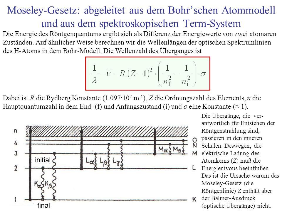 Moseley-Gesetz: abgeleitet aus dem Bohr'schen Atommodell und aus dem spektroskopischen Term-System final initial Die Energie des Röntgenquantums ergibt sich als Differenz der Energiewerte von zwei atomaren Zuständen.