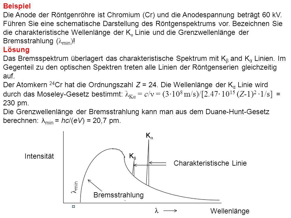Beispiel Die Anode der Röntgenröhre ist Chromium (Cr) und die Anodespannung beträgt 60 kV.