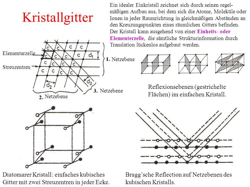 Kristallgitter Diatomarer Kristall: einfaches kubisches Gitter mit zwei Streuzentren in jeder Ecke.