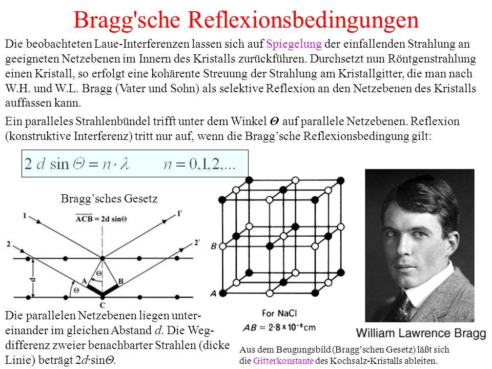 Bragg'sche Reflexionsbedingungen Ein paralleles Strahlenbündel trifft unter dem Winkel Θ auf parallele Netzebenen. Reflexion (konstruktive Interferenz
