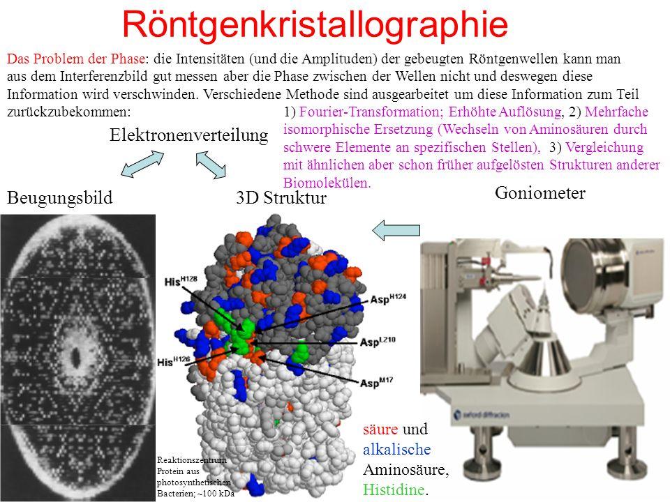 Röntgenkristallographie Goniometer Beugungsbild säure und alkalische Aminosäure, Histidine. Elektronenverteilung 3D Struktur Reaktionszentrum Protein