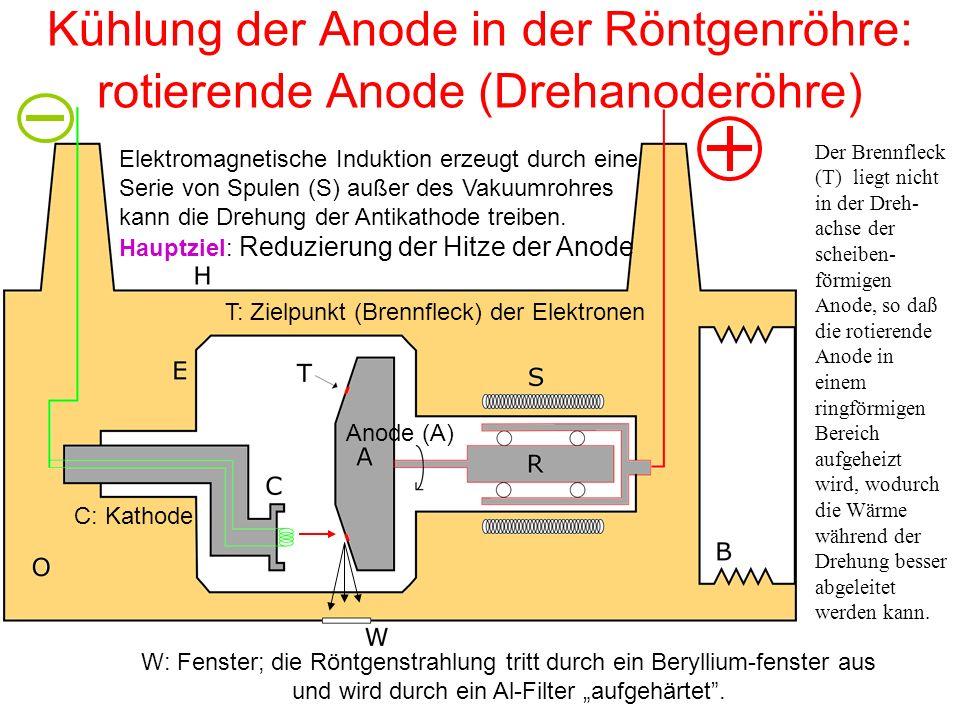"""W: Fenster; die Röntgenstrahlung tritt durch ein Beryllium-fenster aus und wird durch ein Al-Filter """"aufgehärtet"""". Kühlung der Anode in der Röntgenröh"""