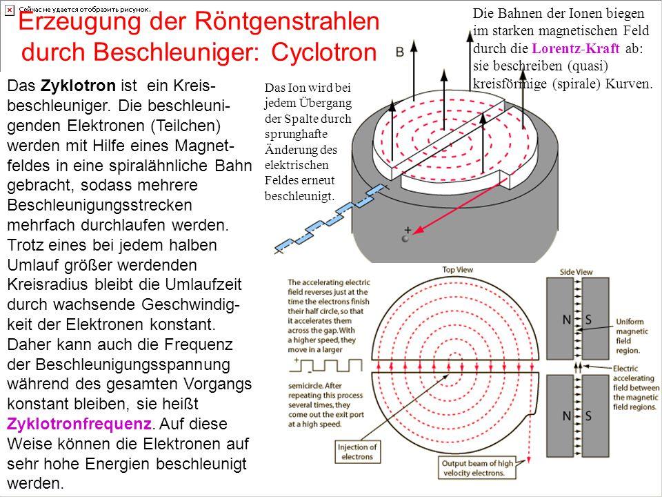 Erzeugung der Röntgenstrahlen durch Beschleuniger: Cyclotron Das Zyklotron ist ein Kreis- beschleuniger. Die beschleuni- genden Elektronen (Teilchen)