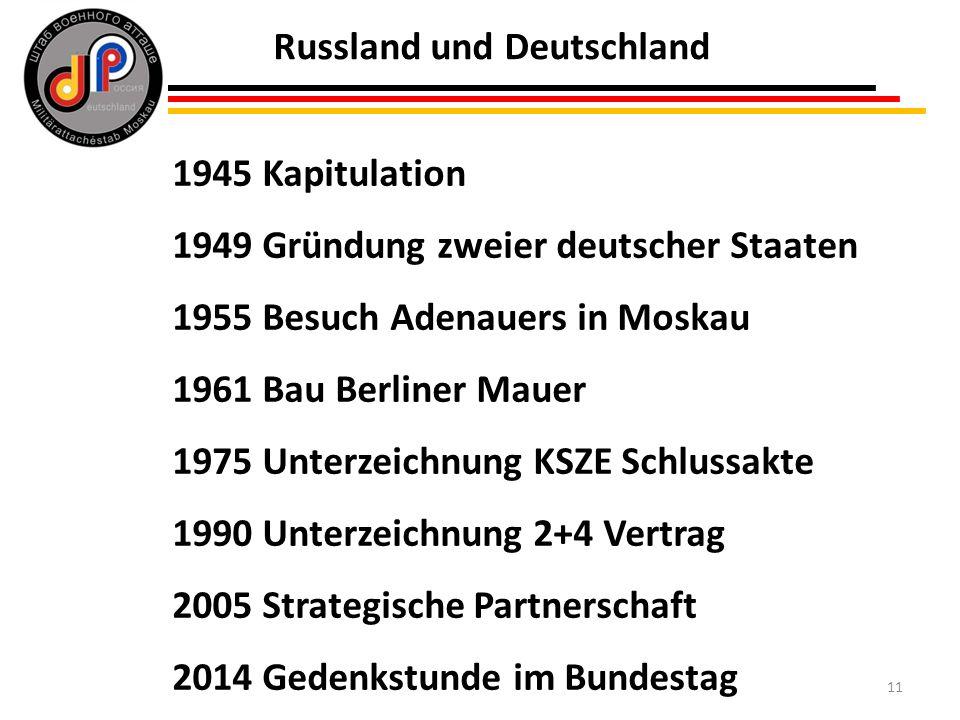11 Russland und Deutschland 1945 Kapitulation 1949 Gründung zweier deutscher Staaten 1955 Besuch Adenauers in Moskau 1961 Bau Berliner Mauer 1975 Unterzeichnung KSZE Schlussakte 1990 Unterzeichnung 2+4 Vertrag 2005 Strategische Partnerschaft 2014 Gedenkstunde im Bundestag
