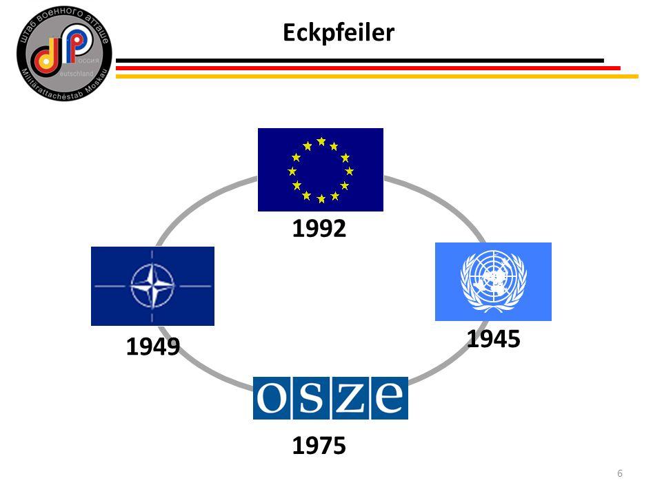 6 Eckpfeiler 1945 1949 1975 1992