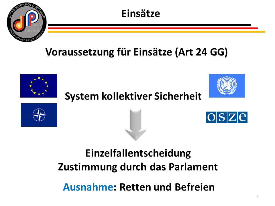 9 Einsätze Voraussetzung für Einsätze (Art 24 GG) System kollektiver Sicherheit Einzelfallentscheidung Zustimmung durch das Parlament Ausnahme: Retten und Befreien