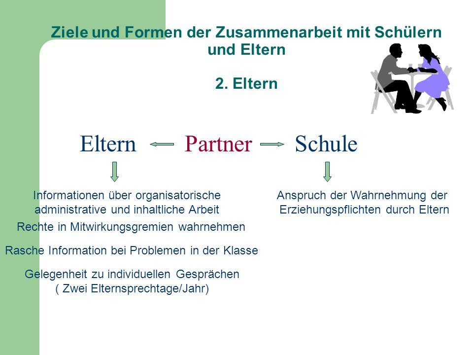 Ziele und Formen der Zusammenarbeit mit Schülern und Eltern 2.