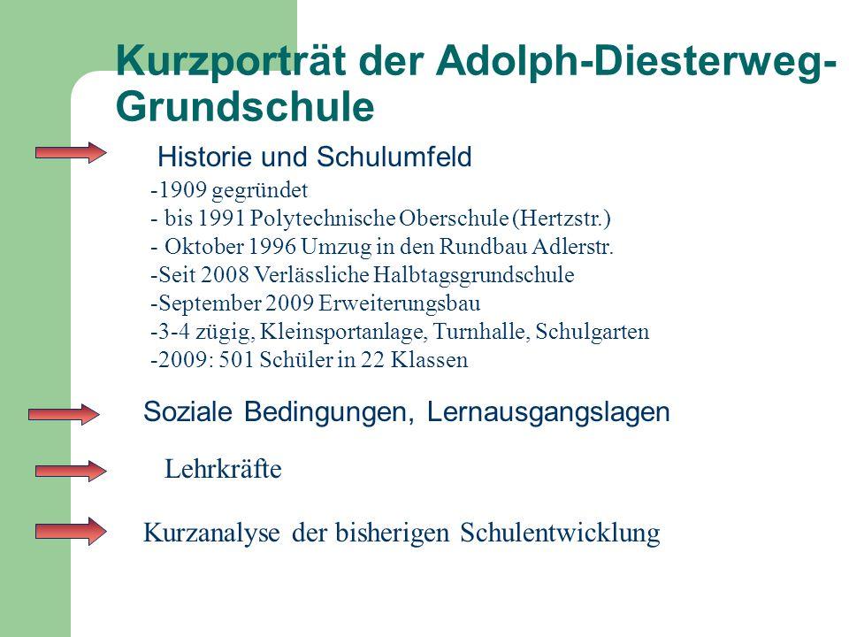 Kurzporträt der Adolph-Diesterweg- Grundschule Lehrkräfte -1909 gegründet - bis 1991 Polytechnische Oberschule (Hertzstr.) - Oktober 1996 Umzug in den Rundbau Adlerstr.