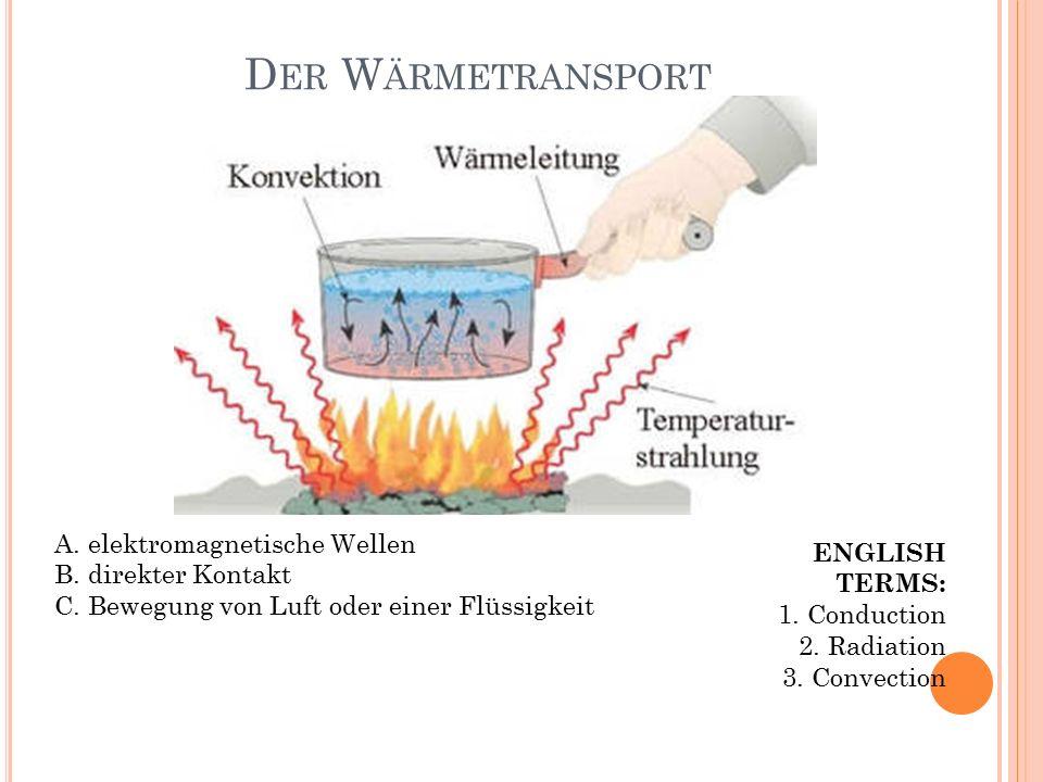 D ER W ÄRMETRANSPORT A.elektromagnetische Wellen B.