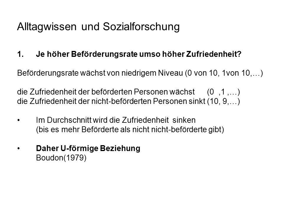 Alltagwissen und Sozialforschung 1.Je höher Beförderungsrate umso höher Zufriedenheit.