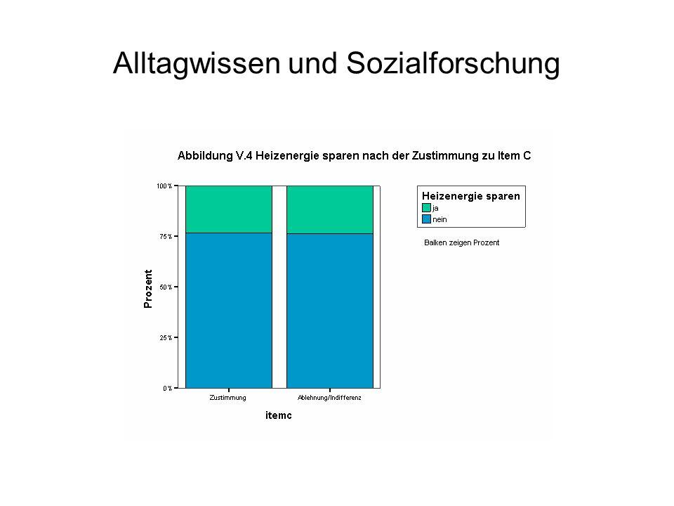 Alltagwissen und Sozialforschung
