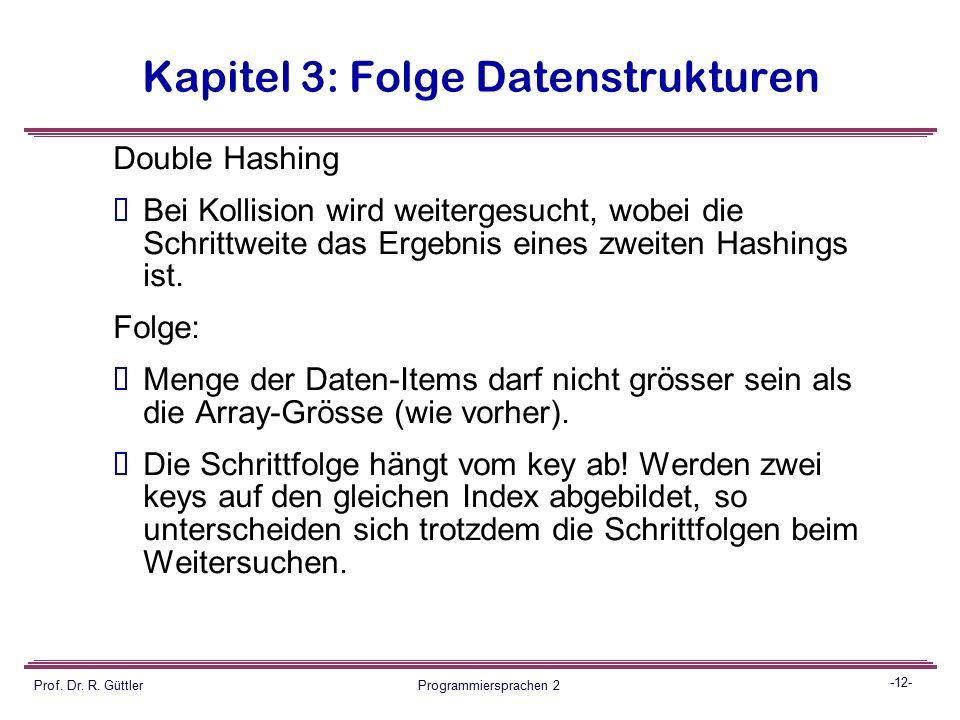 -11- Prof. Dr. R. Güttler Programmiersprachen 2 Kapitel 3: Folge Datenstrukturen quadratic probing  Bei Kollision wird weitergesucht, wobei die Schri