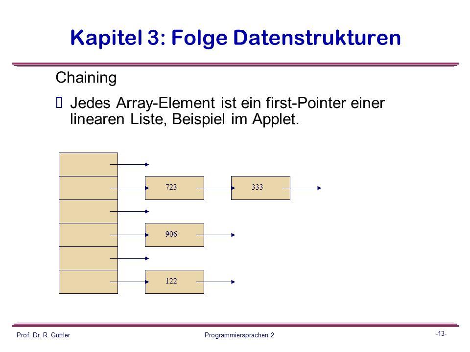 -12- Prof. Dr. R. Güttler Programmiersprachen 2 Kapitel 3: Folge Datenstrukturen Double Hashing  Bei Kollision wird weitergesucht, wobei die Schrittw