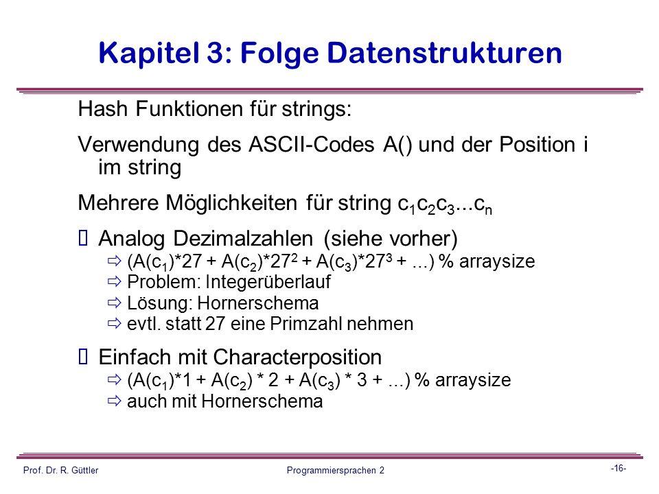 -15- Prof. Dr. R. Güttler Programmiersprachen 2 Kapitel 3: Folge Datenstrukturen Hash Funktionen Anforderungen:  Schnell zu berechnen  Verteilen das