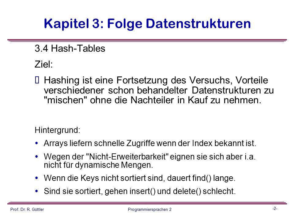 Programmiersprachen II Fortsetzung Datenstrukturen Hashing Prof. Dr. Reiner Güttler Fachbereich GIS HTW