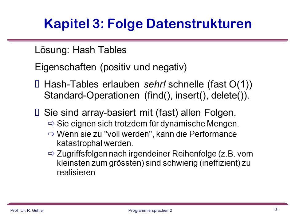 -2- Prof. Dr. R. Güttler Programmiersprachen 2 Kapitel 3: Folge Datenstrukturen 3.4 Hash-Tables Ziel:  Hashing ist eine Fortsetzung des Versuchs, Vor
