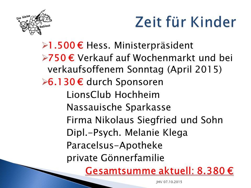 JHV 07.10.2015  1.500 € Hess. Ministerpräsident  750 € Verkauf auf Wochenmarkt und bei verkaufsoffenem Sonntag (April 2015)  6.130 € durch Sponsore