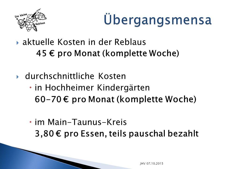 JHV 07.10.2015  aktuelle Kosten in der Reblaus 45 € pro Monat (komplette Woche)  durchschnittliche Kosten  in Hochheimer Kindergärten 60-70 € pro M