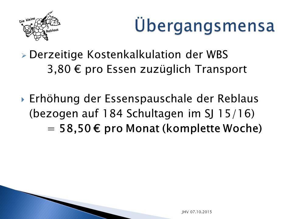 JHV 07.10.2015  Derzeitige Kostenkalkulation der WBS 3,80 € pro Essen zuzüglich Transport  Erhöhung der Essenspauschale der Reblaus (bezogen auf 184