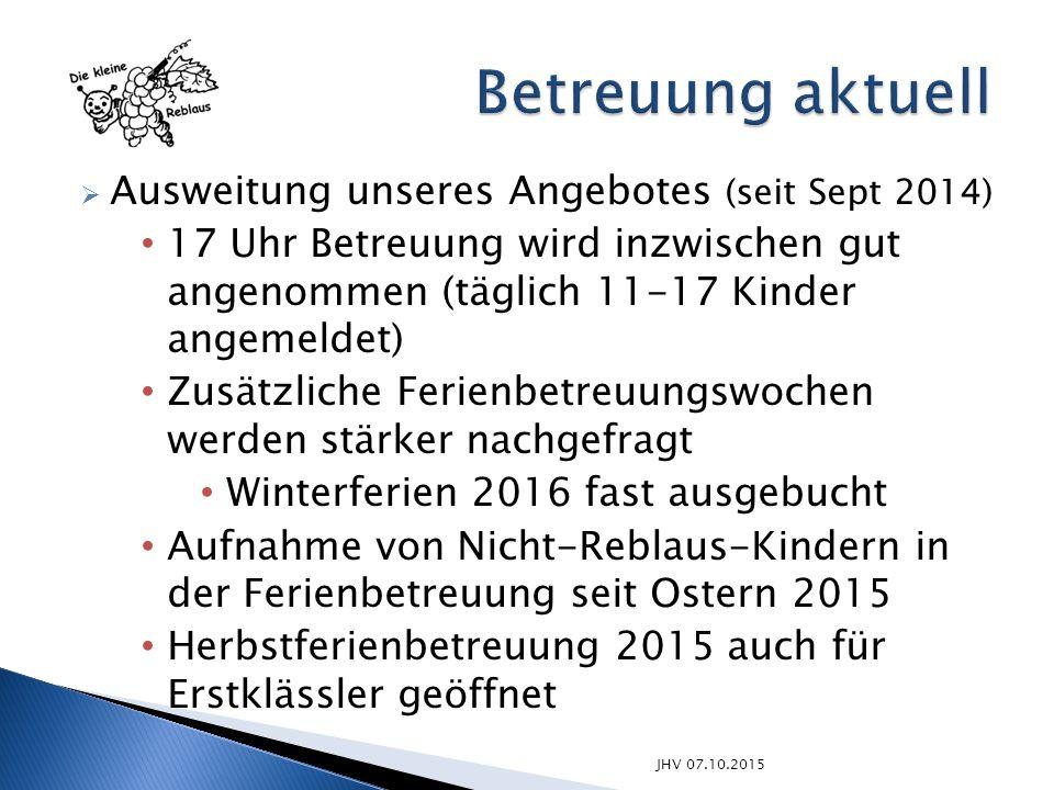 JHV 07.10.2015  Ausweitung unseres Angebotes (seit Sept 2014) 17 Uhr Betreuung wird inzwischen gut angenommen (täglich 11-17 Kinder angemeldet) Zusät