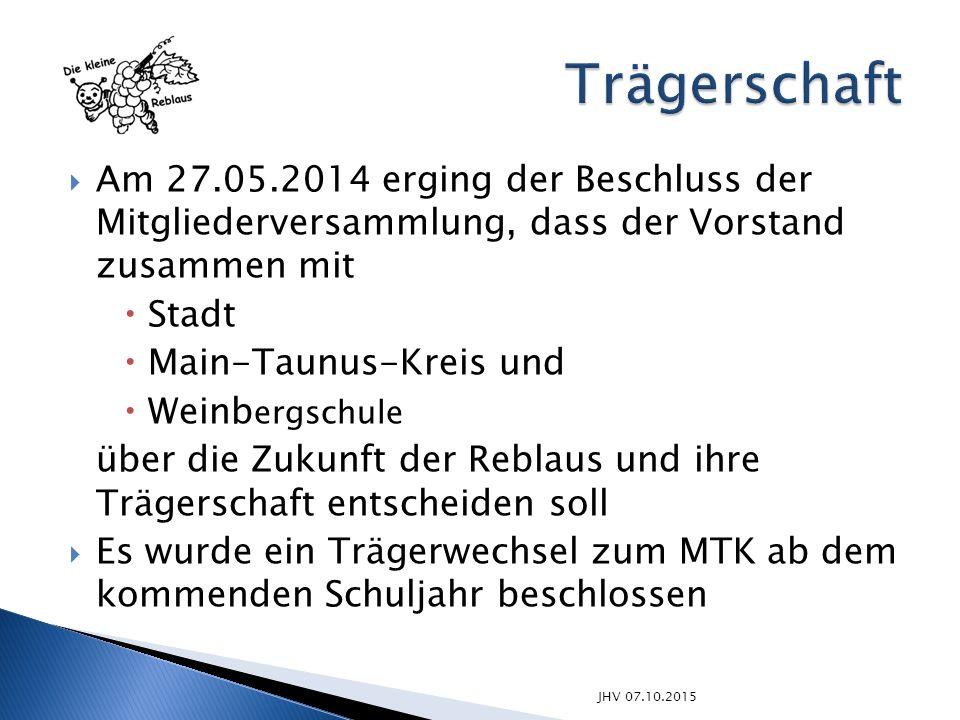 JHV 07.10.2015  Am 27.05.2014 erging der Beschluss der Mitgliederversammlung, dass der Vorstand zusammen mit  Stadt  Main-Taunus-Kreis und  Weinb