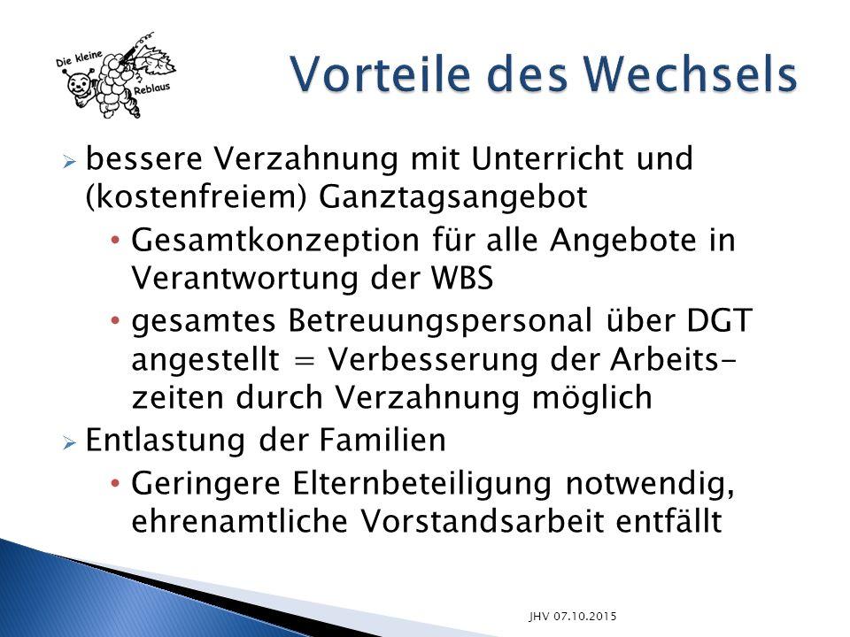 JHV 07.10.2015  bessere Verzahnung mit Unterricht und (kostenfreiem) Ganztagsangebot Gesamtkonzeption für alle Angebote in Verantwortung der WBS gesa