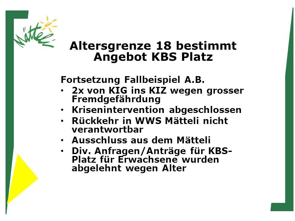 KBS Plätze für Kinder und Jugendliche.