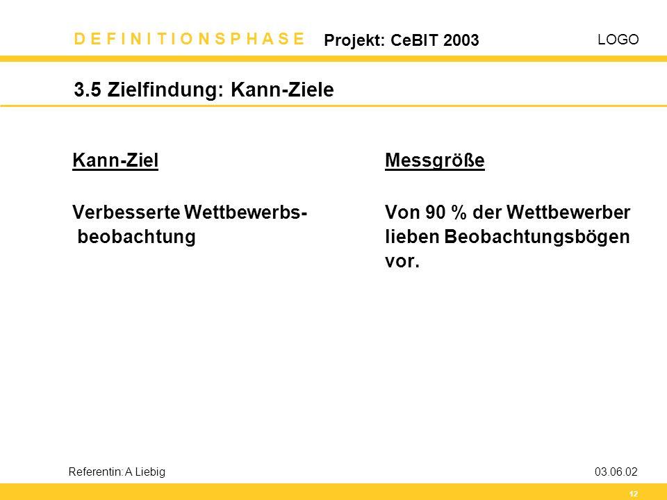 LOGO D E F I N I T I O N S P H A S E Projekt: CeBIT 2003 12 Referentin: A Liebig03.06.02 3.5 Zielfindung: Kann-Ziele Kann-ZielMessgröße Verbesserte We