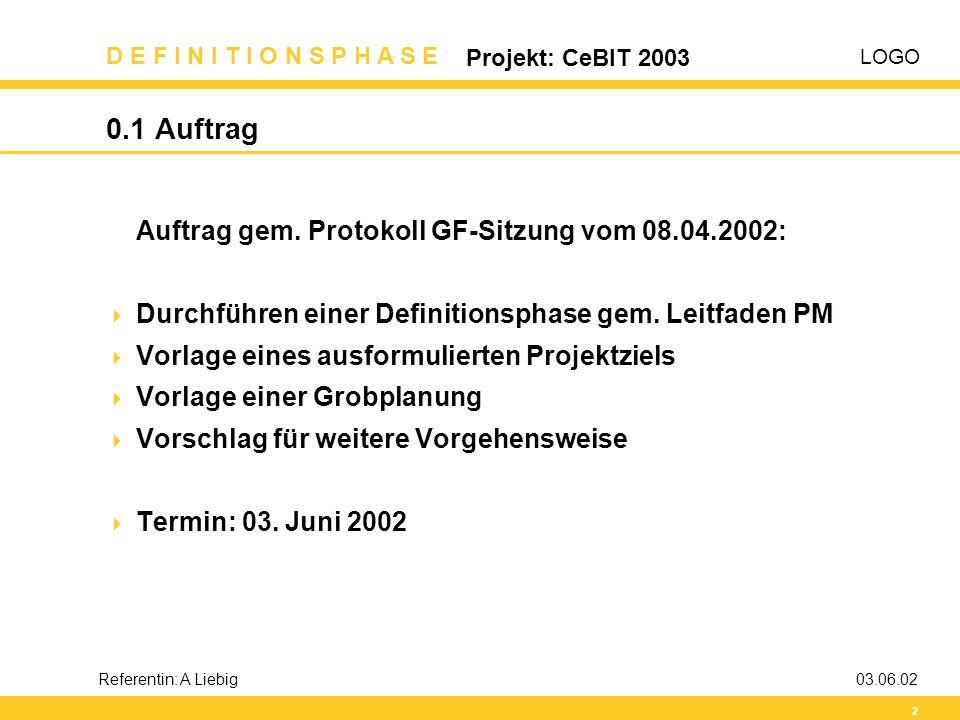 LOGO D E F I N I T I O N S P H A S E Projekt: CeBIT 2003 13 Referentin: A Liebig03.06.02 3.6 Zielfindung: Randbedingungen Zu beachtende Randbedingungen sind:  Budget:EUR 75.000  Standpersonal:nur Angehörige Vertrieb, andere nur für Einzelmaßnahmen, z.