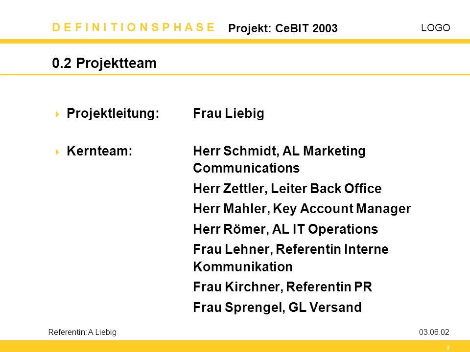 LOGO D E F I N I T I O N S P H A S E Projekt: CeBIT 2003 3 Referentin: A Liebig03.06.02 0.2 Projektteam  Projektleitung:Frau Liebig  Kernteam:Herr S