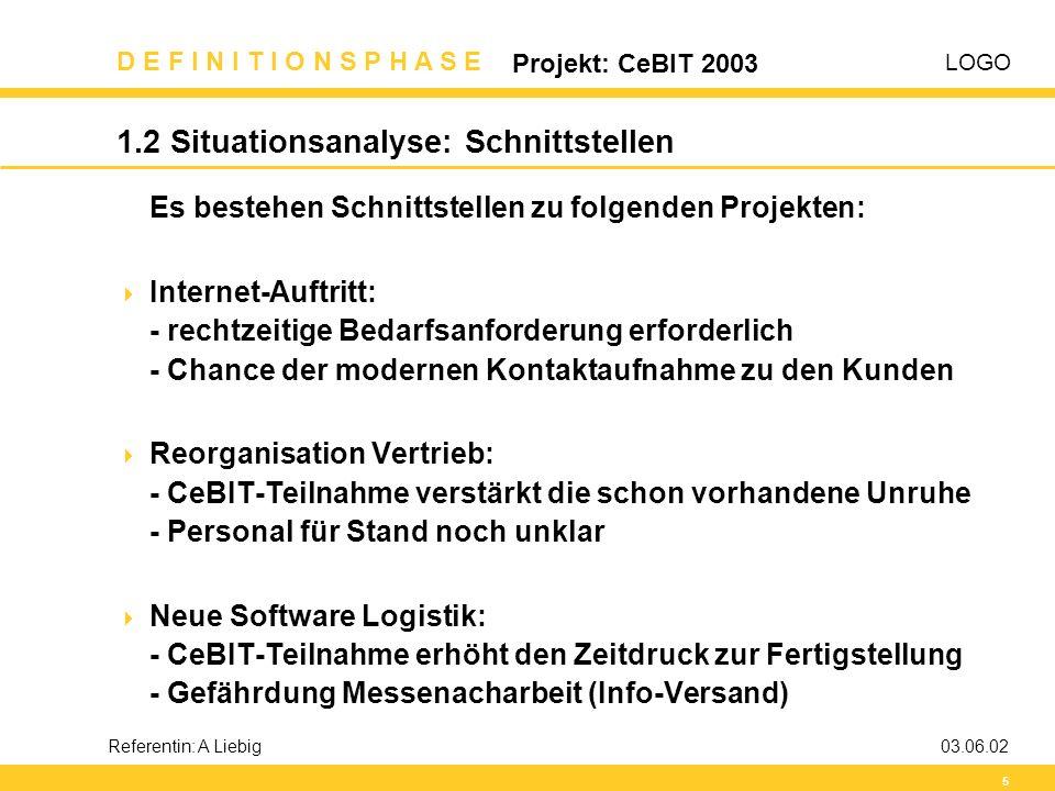 LOGO D E F I N I T I O N S P H A S E Projekt: CeBIT 2003 6 Referentin: A Liebig03.06.02 1.3 Situationsanalyse: Risikoanalyse Wesentliche Risiken und ihre Konsequenzen sind:  Widerstände im Vertrieb:intensive Schulung nötig  Neues, nicht erprobtes Konzept:Puffer erforderlich, externe Kompetenz.