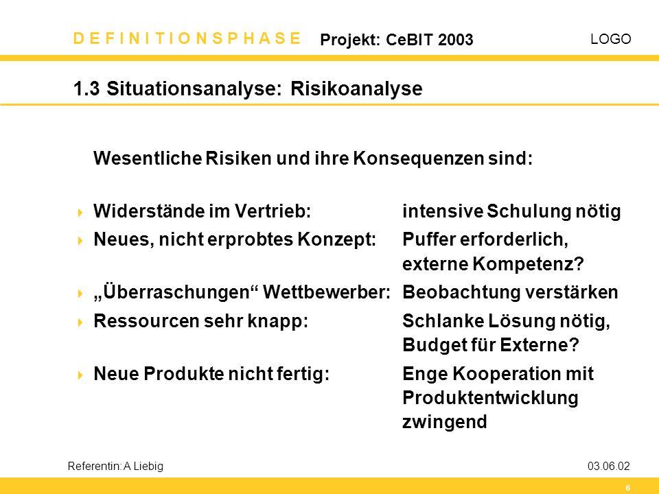 LOGO D E F I N I T I O N S P H A S E Projekt: CeBIT 2003 6 Referentin: A Liebig03.06.02 1.3 Situationsanalyse: Risikoanalyse Wesentliche Risiken und i