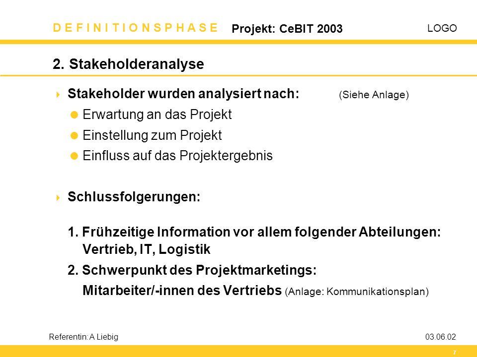 LOGO D E F I N I T I O N S P H A S E Projekt: CeBIT 2003 8 Referentin: A Liebig03.06.02 3.1 Zielfindung: Zwecksetzung Die Teilnahme an der CeBIT 2003 dient folgenden Zwecken:  Der Bekanntheitsgrad des Unternehmens soll bundesweit nachhaltig gesteigert werden.