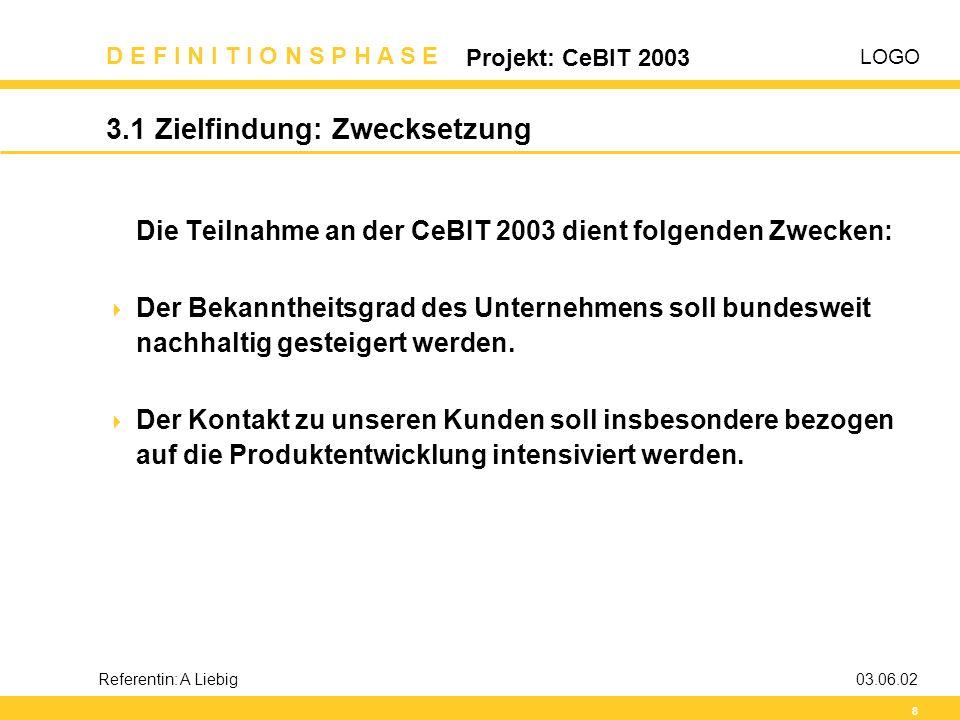 LOGO D E F I N I T I O N S P H A S E Projekt: CeBIT 2003 8 Referentin: A Liebig03.06.02 3.1 Zielfindung: Zwecksetzung Die Teilnahme an der CeBIT 2003