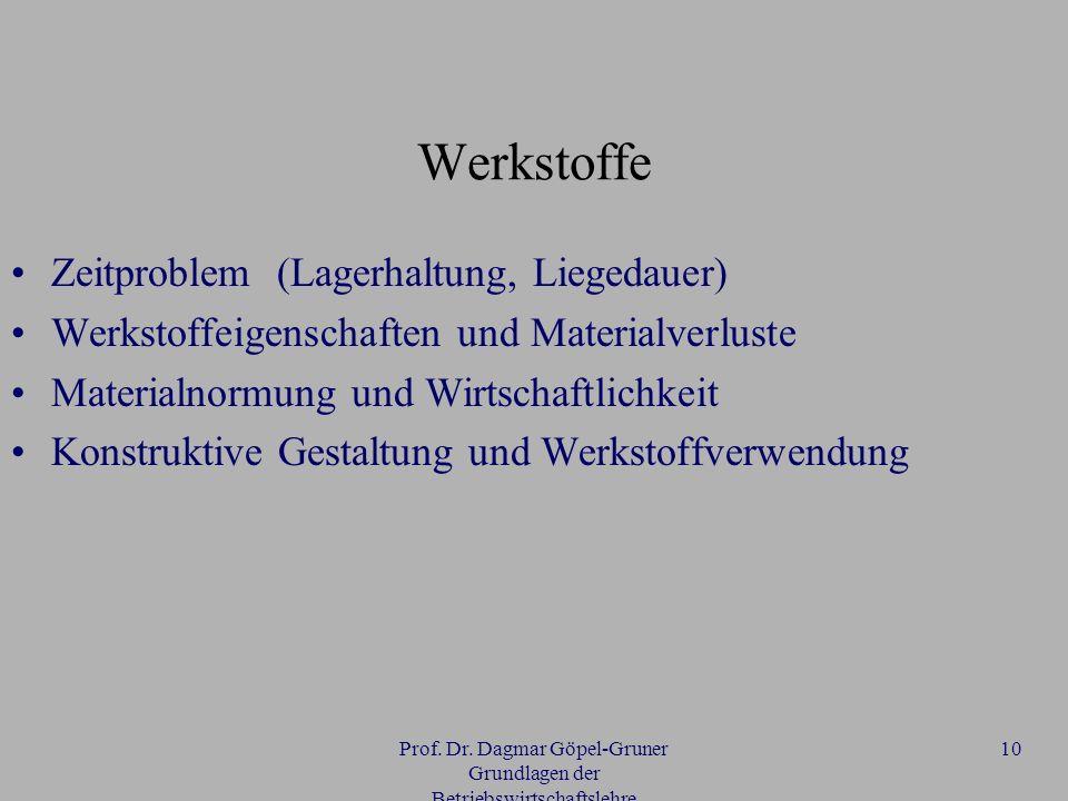 Prof. Dr. Dagmar Göpel-Gruner Grundlagen der Betriebswirtschaftslehre 10 Werkstoffe Zeitproblem (Lagerhaltung, Liegedauer) Werkstoffeigenschaften und
