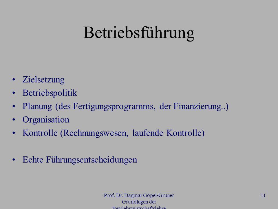 Prof. Dr. Dagmar Göpel-Gruner Grundlagen der Betriebswirtschaftslehre 11 Betriebsführung Zielsetzung Betriebspolitik Planung (des Fertigungsprogramms,