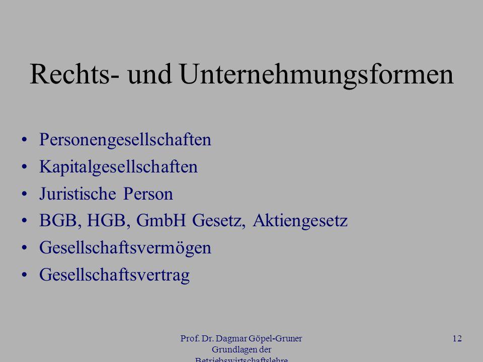 Prof. Dr. Dagmar Göpel-Gruner Grundlagen der Betriebswirtschaftslehre 12 Rechts- und Unternehmungsformen Personengesellschaften Kapitalgesellschaften