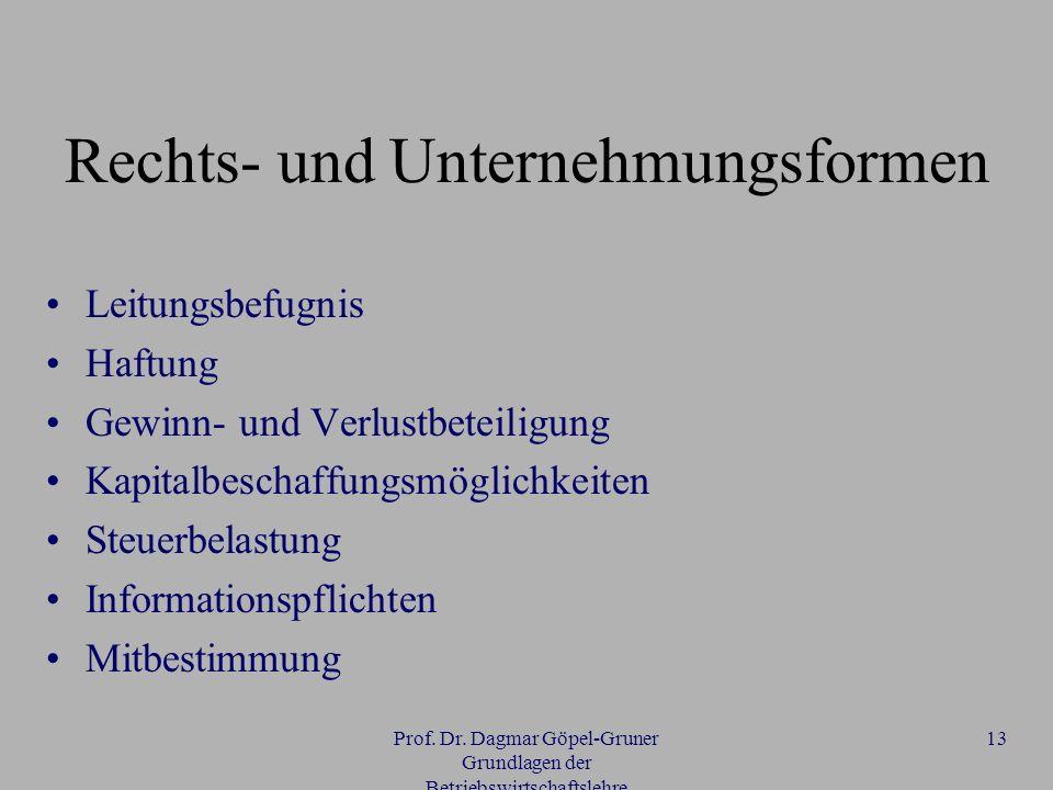 Prof. Dr. Dagmar Göpel-Gruner Grundlagen der Betriebswirtschaftslehre 13 Rechts- und Unternehmungsformen Leitungsbefugnis Haftung Gewinn- und Verlustb