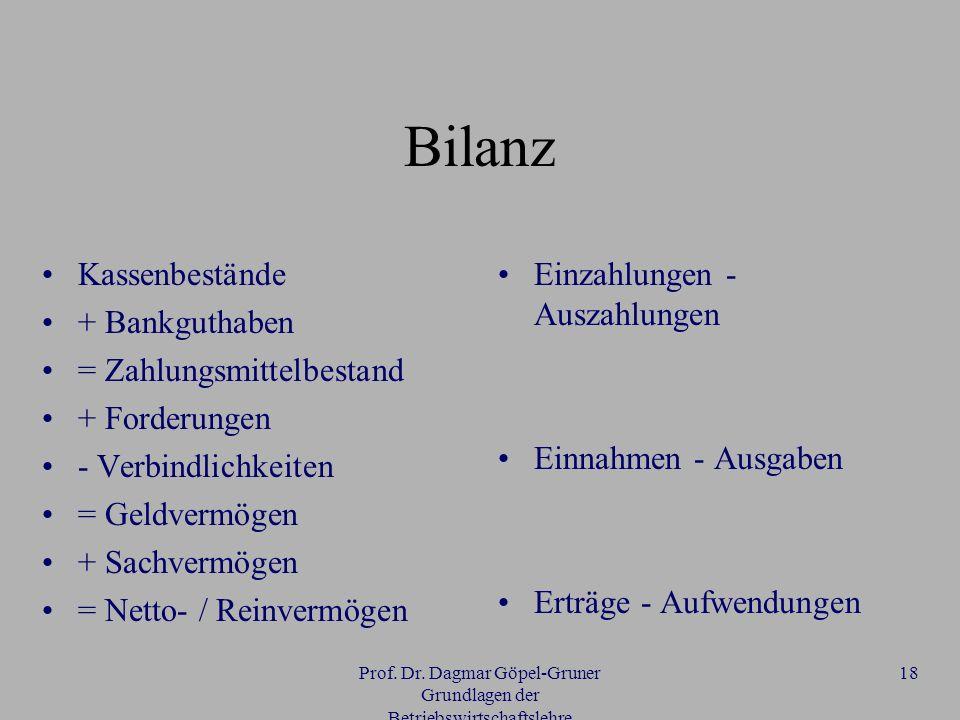 Prof. Dr. Dagmar Göpel-Gruner Grundlagen der Betriebswirtschaftslehre 18 Bilanz Kassenbestände + Bankguthaben = Zahlungsmittelbestand + Forderungen -