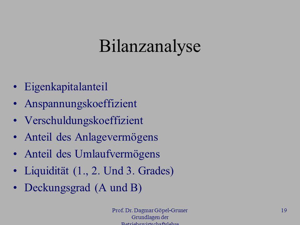 Prof. Dr. Dagmar Göpel-Gruner Grundlagen der Betriebswirtschaftslehre 19 Bilanzanalyse Eigenkapitalanteil Anspannungskoeffizient Verschuldungskoeffizi