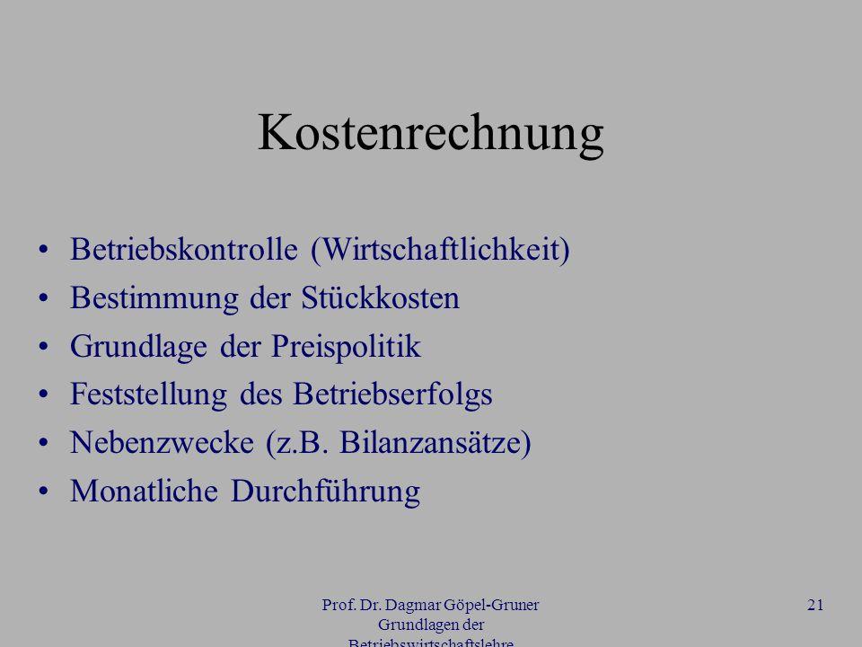 Prof. Dr. Dagmar Göpel-Gruner Grundlagen der Betriebswirtschaftslehre 21 Kostenrechnung Betriebskontrolle (Wirtschaftlichkeit) Bestimmung der Stückkos