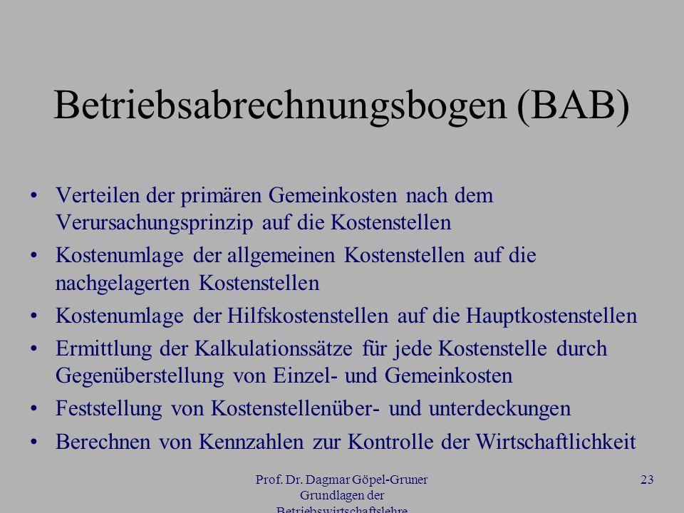Prof. Dr. Dagmar Göpel-Gruner Grundlagen der Betriebswirtschaftslehre 23 Betriebsabrechnungsbogen (BAB) Verteilen der primären Gemeinkosten nach dem V