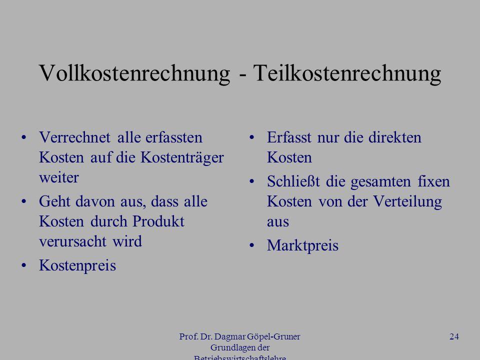 Prof. Dr. Dagmar Göpel-Gruner Grundlagen der Betriebswirtschaftslehre 24 Vollkostenrechnung - Teilkostenrechnung Verrechnet alle erfassten Kosten auf