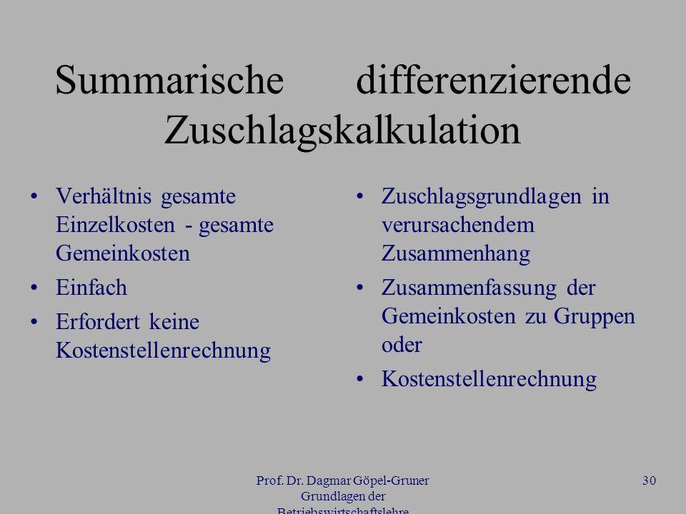 Prof. Dr. Dagmar Göpel-Gruner Grundlagen der Betriebswirtschaftslehre 30 Summarische differenzierende Zuschlagskalkulation Verhältnis gesamte Einzelko