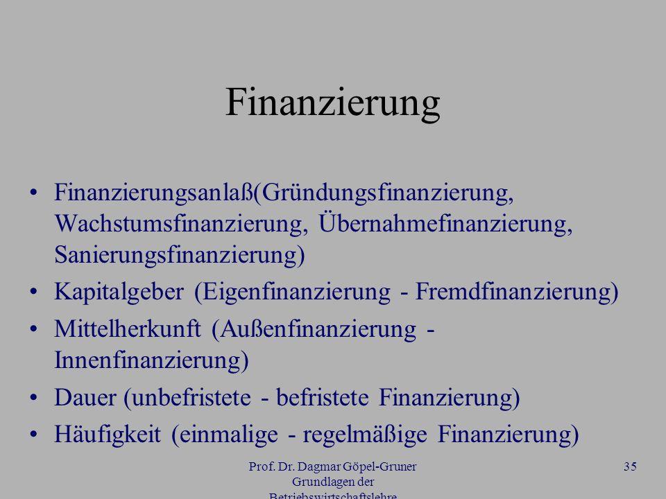 Prof. Dr. Dagmar Göpel-Gruner Grundlagen der Betriebswirtschaftslehre 35 Finanzierung Finanzierungsanlaß(Gründungsfinanzierung, Wachstumsfinanzierung,
