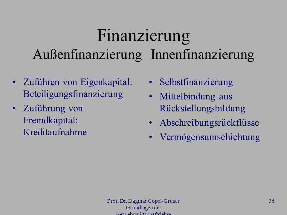 Prof. Dr. Dagmar Göpel-Gruner Grundlagen der Betriebswirtschaftslehre 36 Finanzierung Außenfinanzierung Innenfinanzierung Zuführen von Eigenkapital: B
